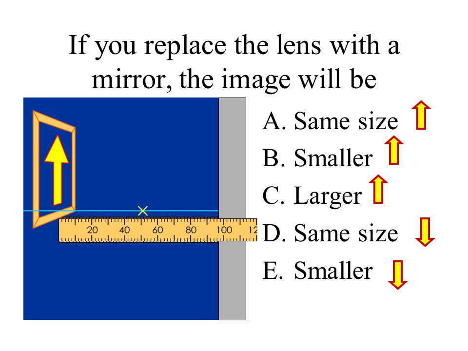 If you replace the lens with a mirror, the image will be