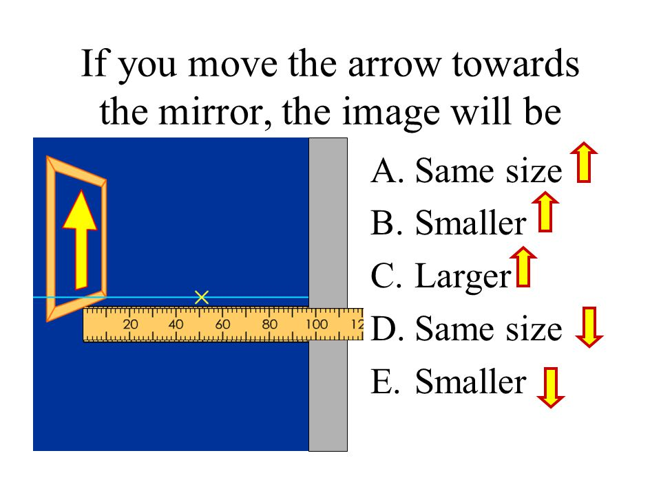 If you move the arrow towards the mirror, the image will be