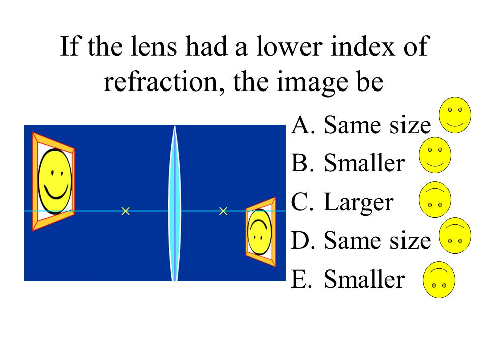 If the lens had a lower index of refraction, the image be