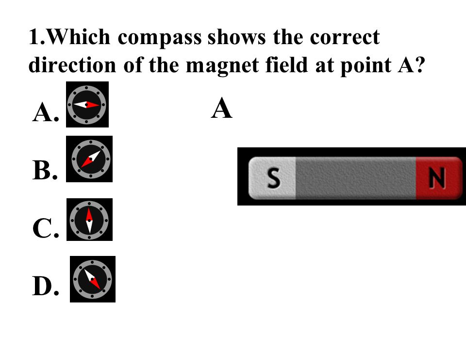 1.Which compass shows the correct direction of the magnet field at point A