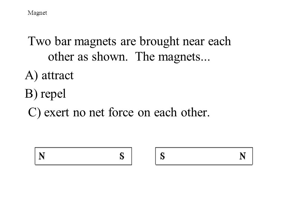 Two bar magnets are brought near each other as shown. The magnets...