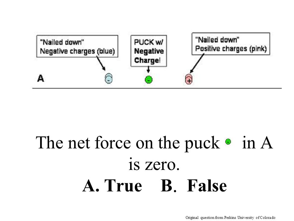 The net force on the puck in A is zero. A. True B. False