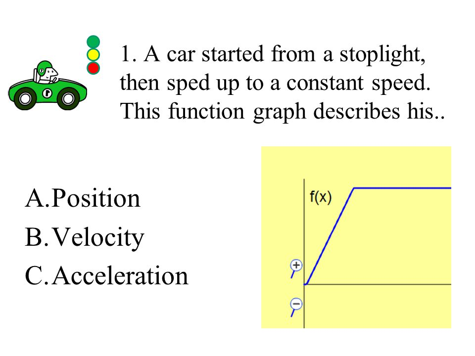 Position Velocity Acceleration