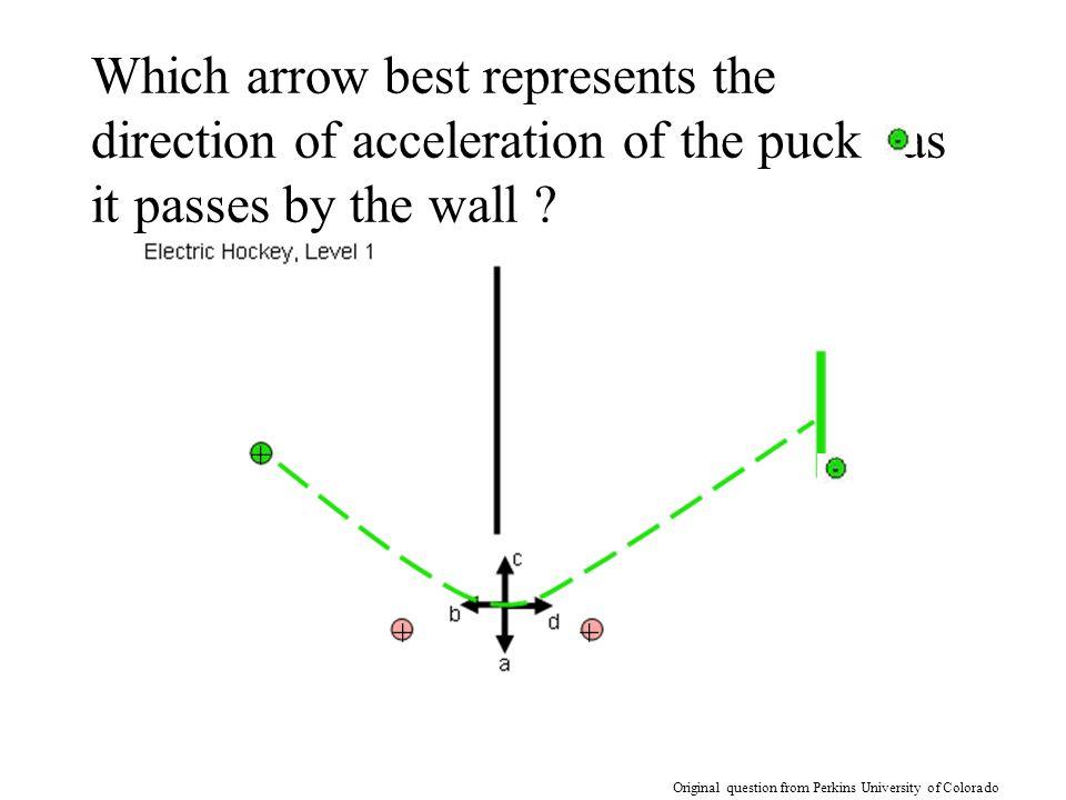 Original question from Perkins University of Colorado