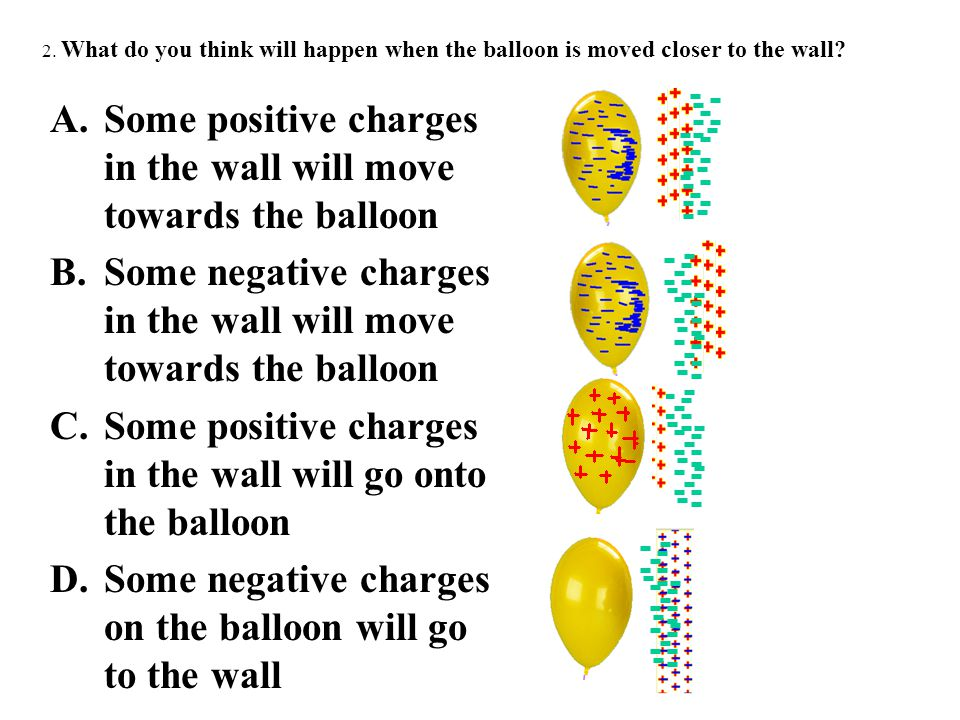Some positive charges in the wall will move towards the balloon