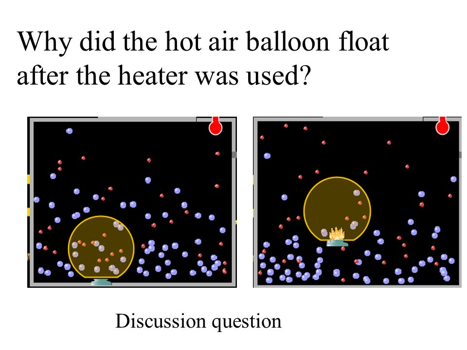 Why did the hot air balloon float after the heater was used