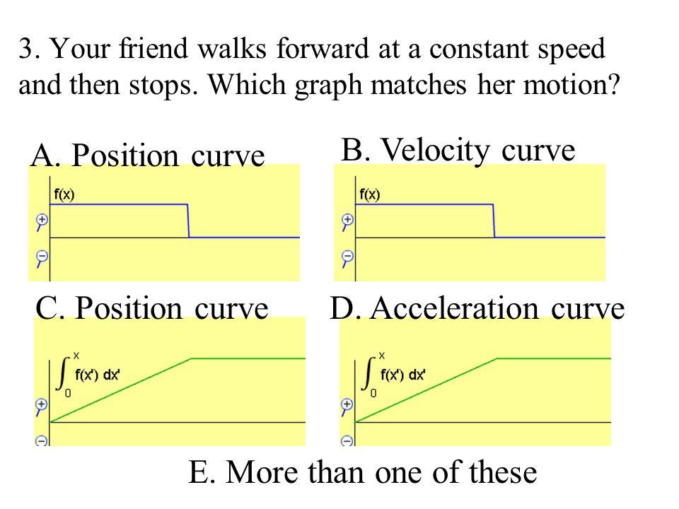 B. Velocity curve A. Position curve C. Position curve