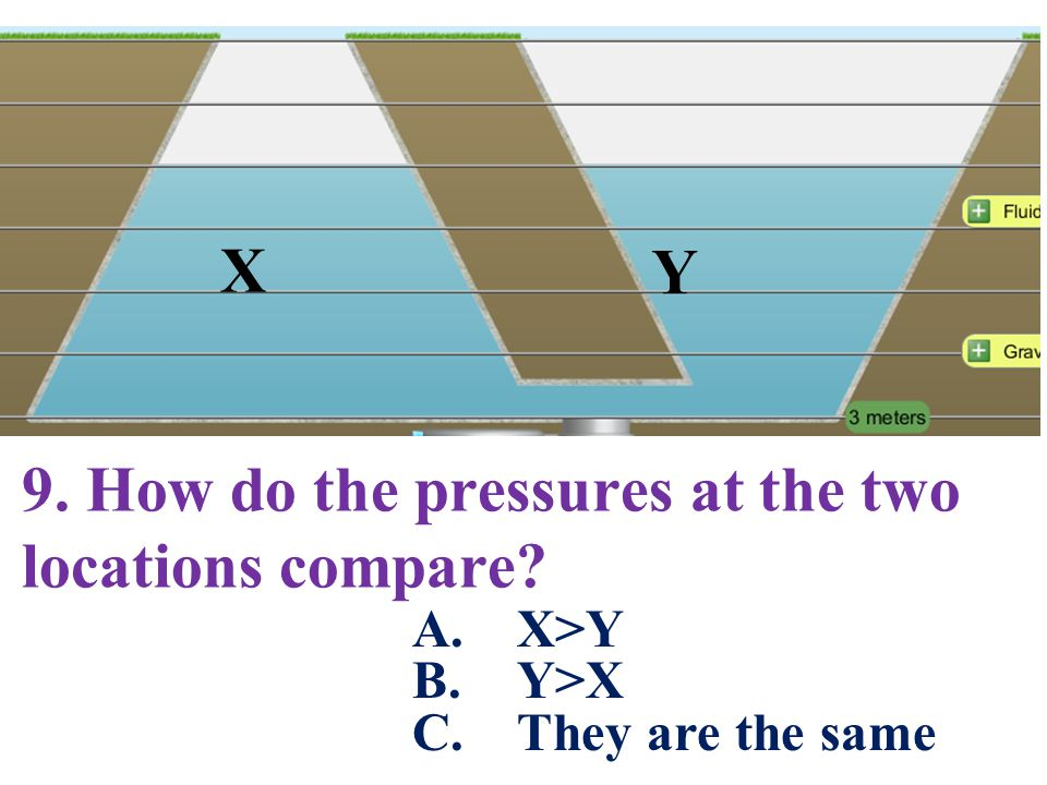 9. How do the pressures at the two locations compare