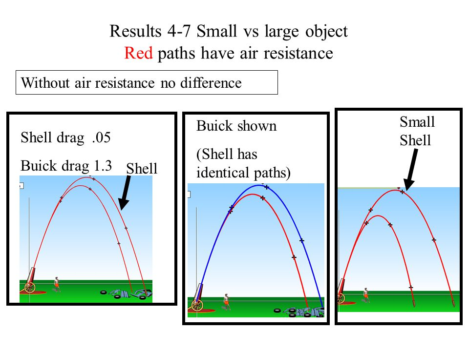 Results 4-7 Small vs large object Red paths have air resistance