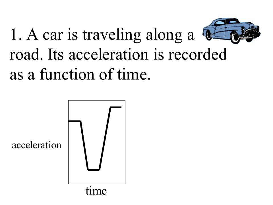 1. A car is traveling along a road