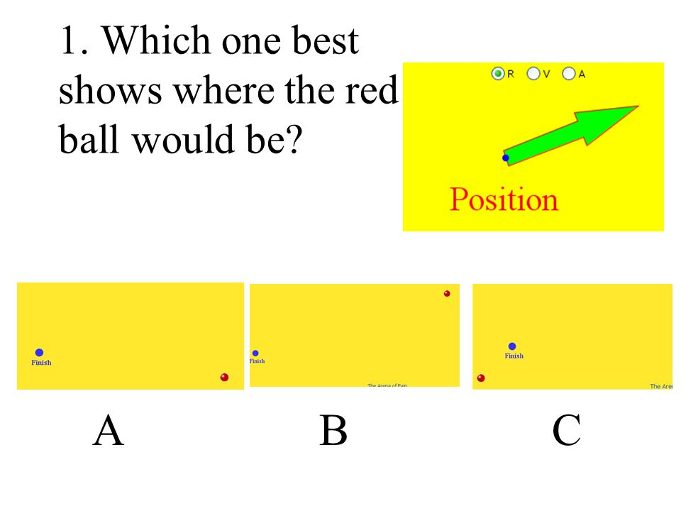 1. Which one best shows where the red ball would be
