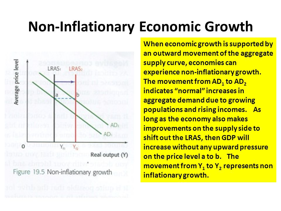 Non-Inflationary Economic Growth