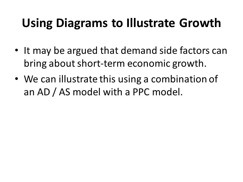 Using Diagrams to Illustrate Growth