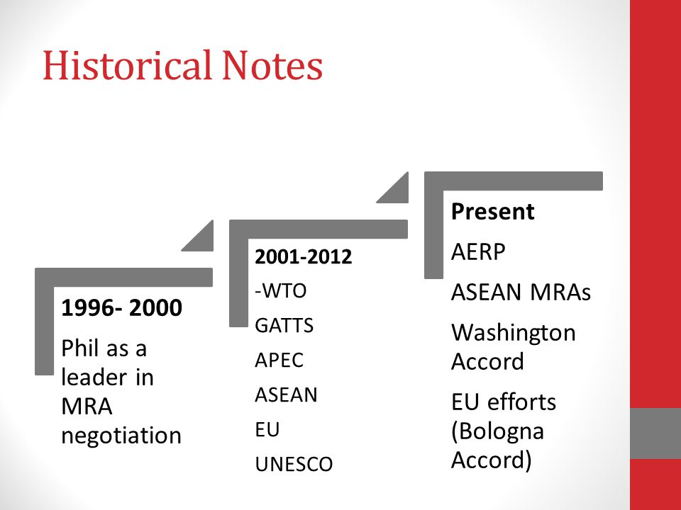 Historical Notes Present AERP ASEAN MRAs Washington Accord 1996- 2000