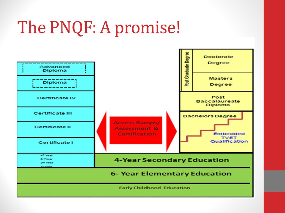 The PNQF: A promise!
