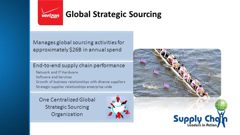 One Centralized Global Strategic Sourcing Organization