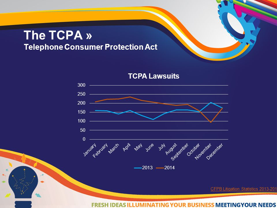 The TCPA » Telephone Consumer Protection Act