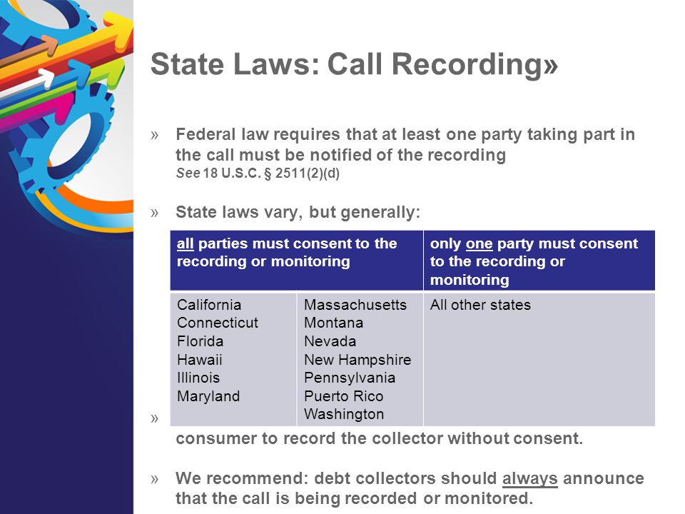 State Laws: Call Recording»