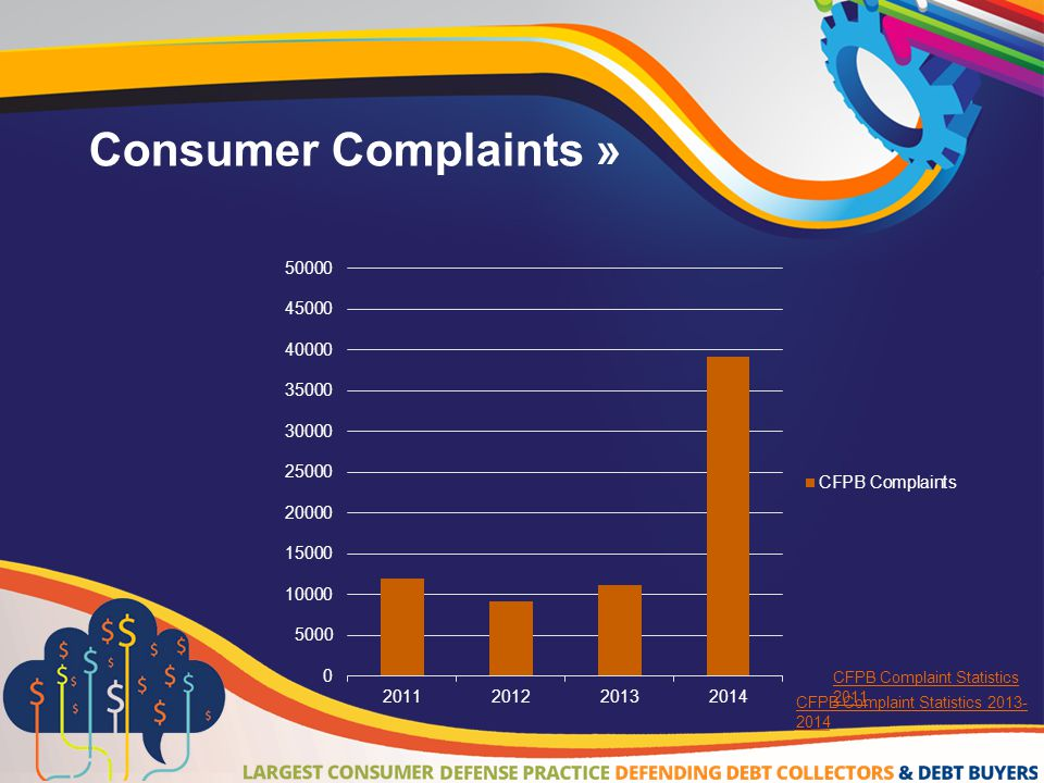 Consumer Complaints » CFPB Complaint Statistics 2011