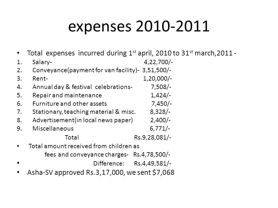 expenses 2010-2011 Total expenses incurred during 1st april, 2010 to 31st march,2011 -