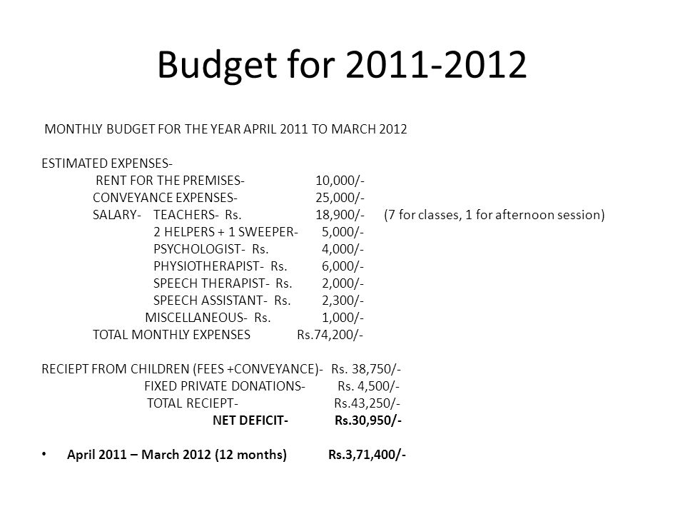 Budget for 2011-2012 MONTHLY BUDGET FOR THE YEAR APRIL 2011 TO MARCH 2012. ESTIMATED EXPENSES- RENT FOR THE PREMISES- 10,000/-