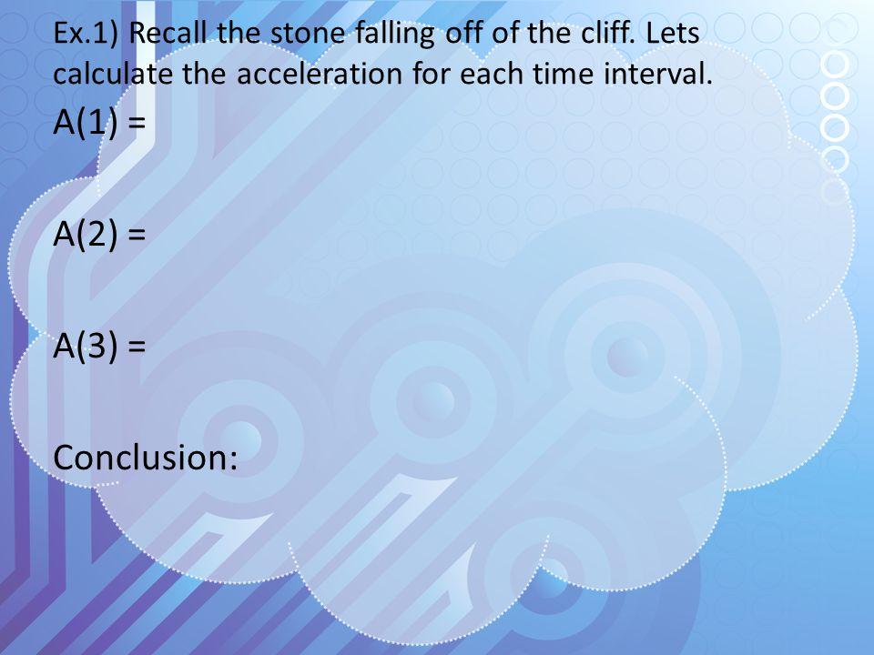 A(1) = A(2) = A(3) = Conclusion: