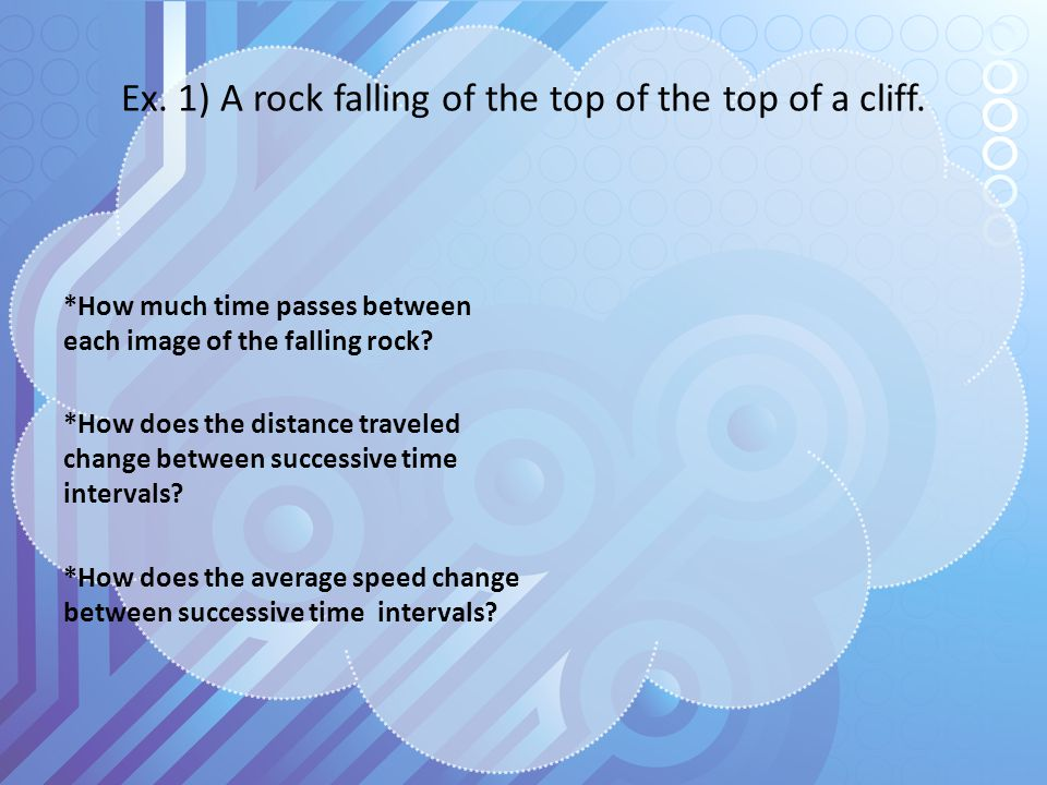 Ex. 1) A rock falling of the top of the top of a cliff.