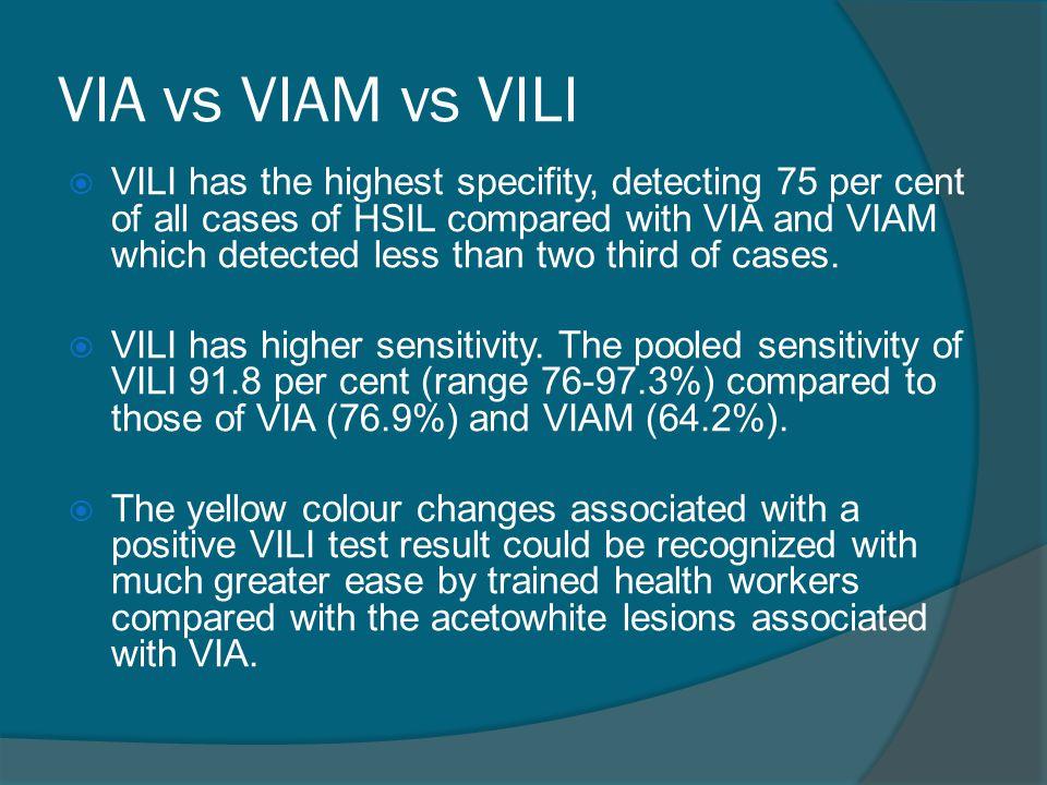 VIA vs VIAM vs VILI