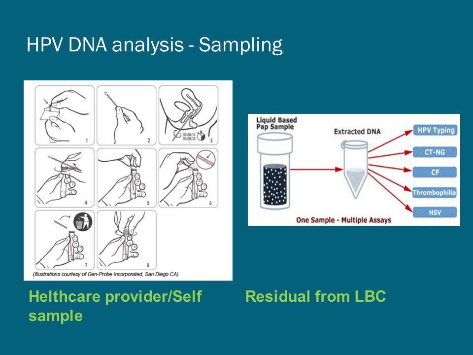 HPV DNA analysis - Sampling
