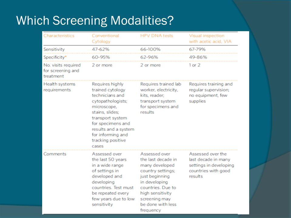 Which Screening Modalities