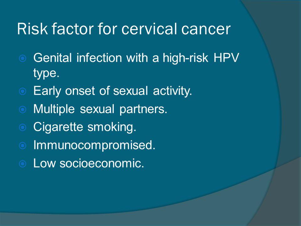 Risk factor for cervical cancer