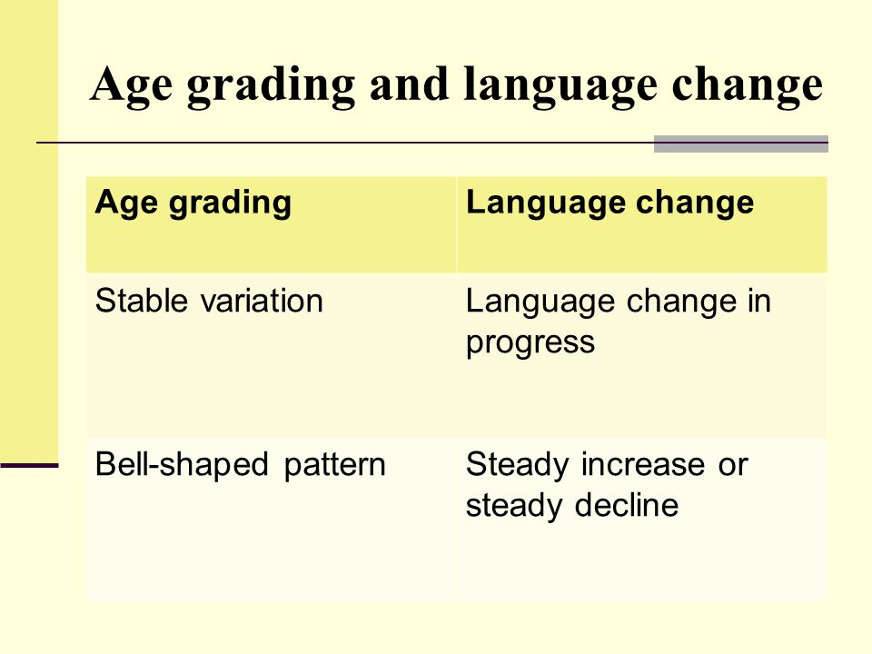 Age grading and language change