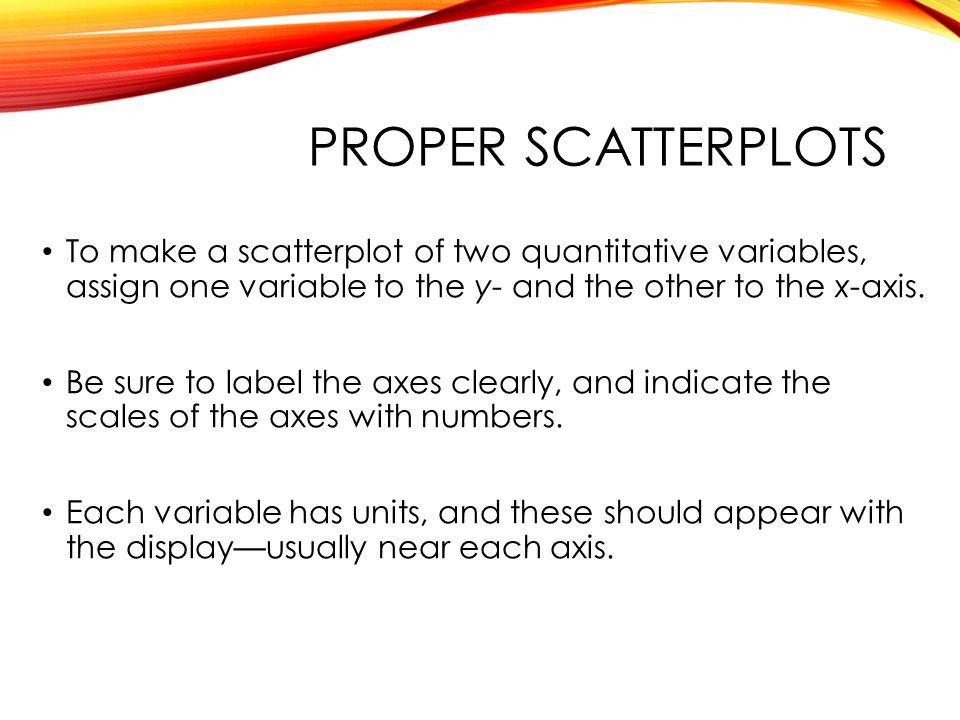 QTM1310/ Sharpe Proper scatterplots.