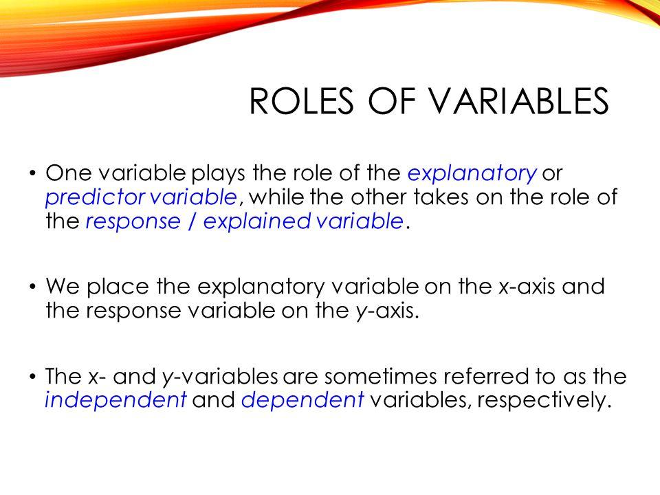 QTM1310/ Sharpe Roles of variables.