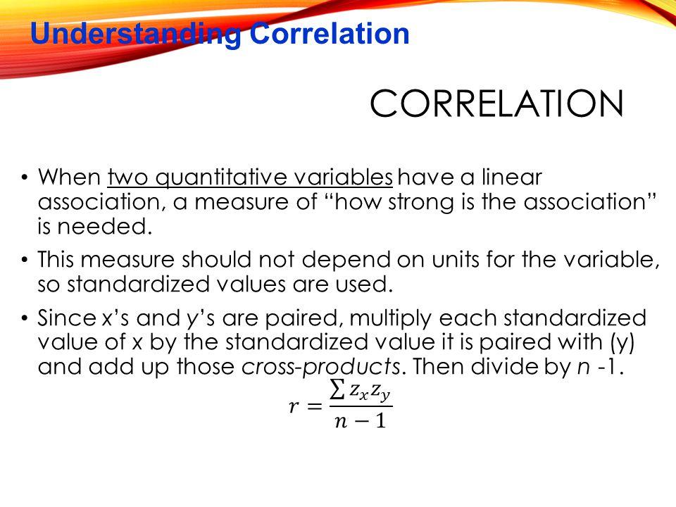 correlation Understanding Correlation