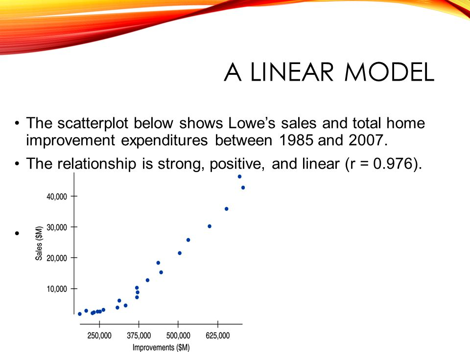 QTM1310/ Sharpe A linear Model. The scatterplot below shows Lowe's sales and total home improvement expenditures between 1985 and 2007.