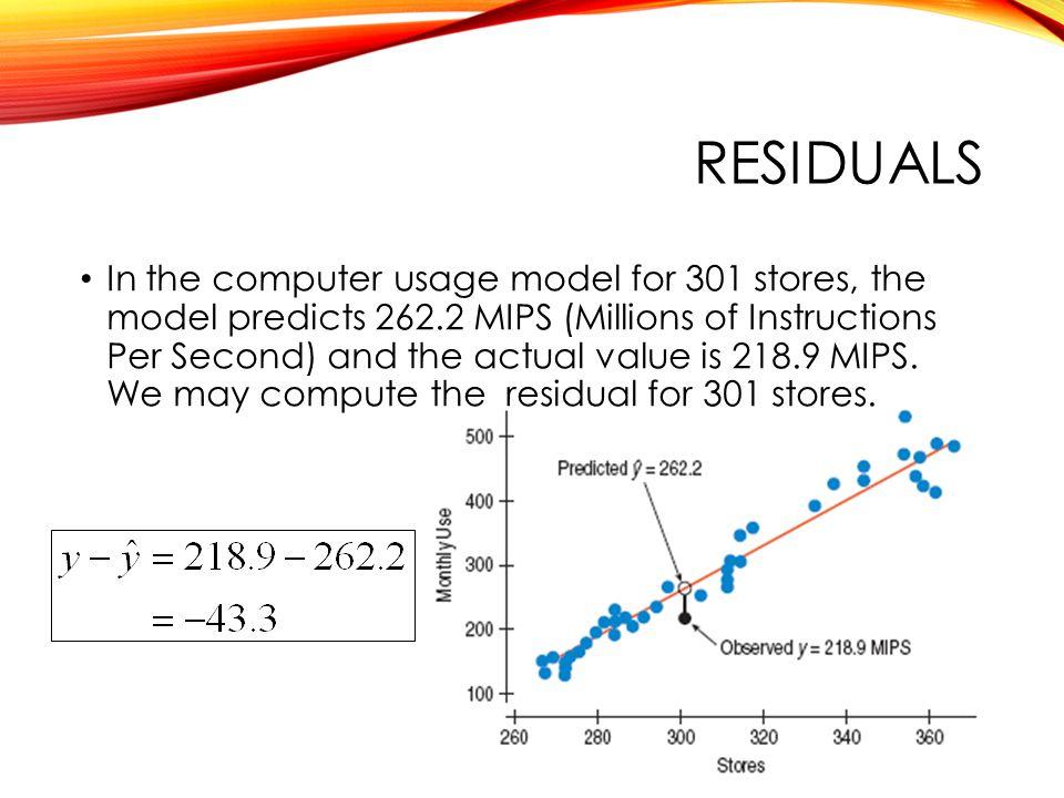 QTM1310/ Sharpe residuals.