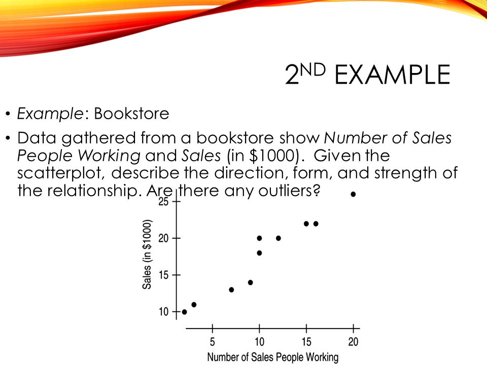 2nd EXAMPLE Example: Bookstore