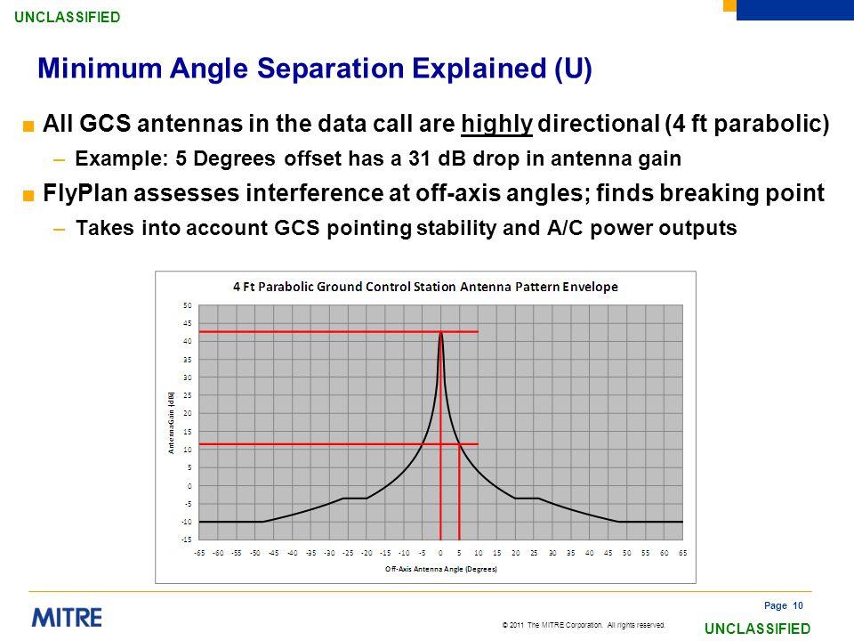 Minimum Angle Separation Explained (U)