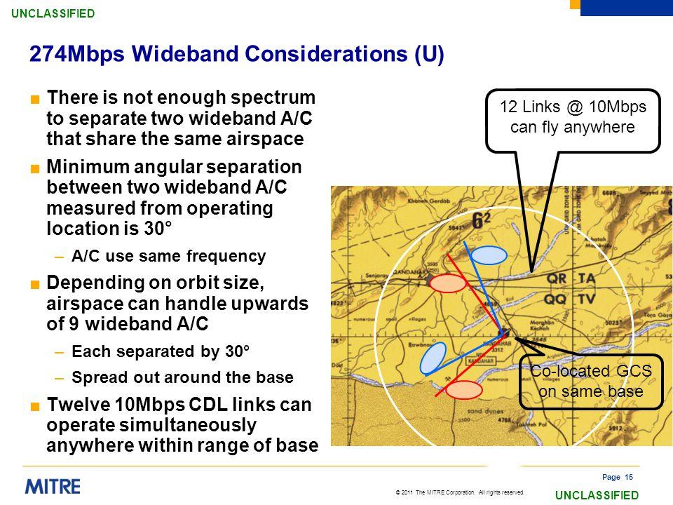 274Mbps Wideband Considerations (U)