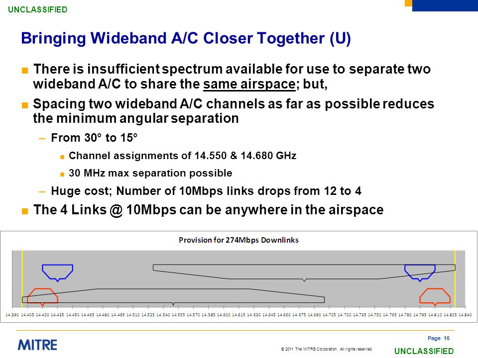 Bringing Wideband A/C Closer Together (U)