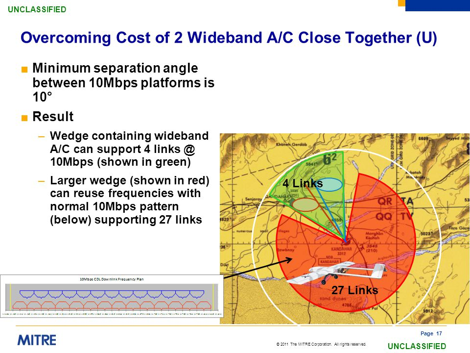 Overcoming Cost of 2 Wideband A/C Close Together (U)