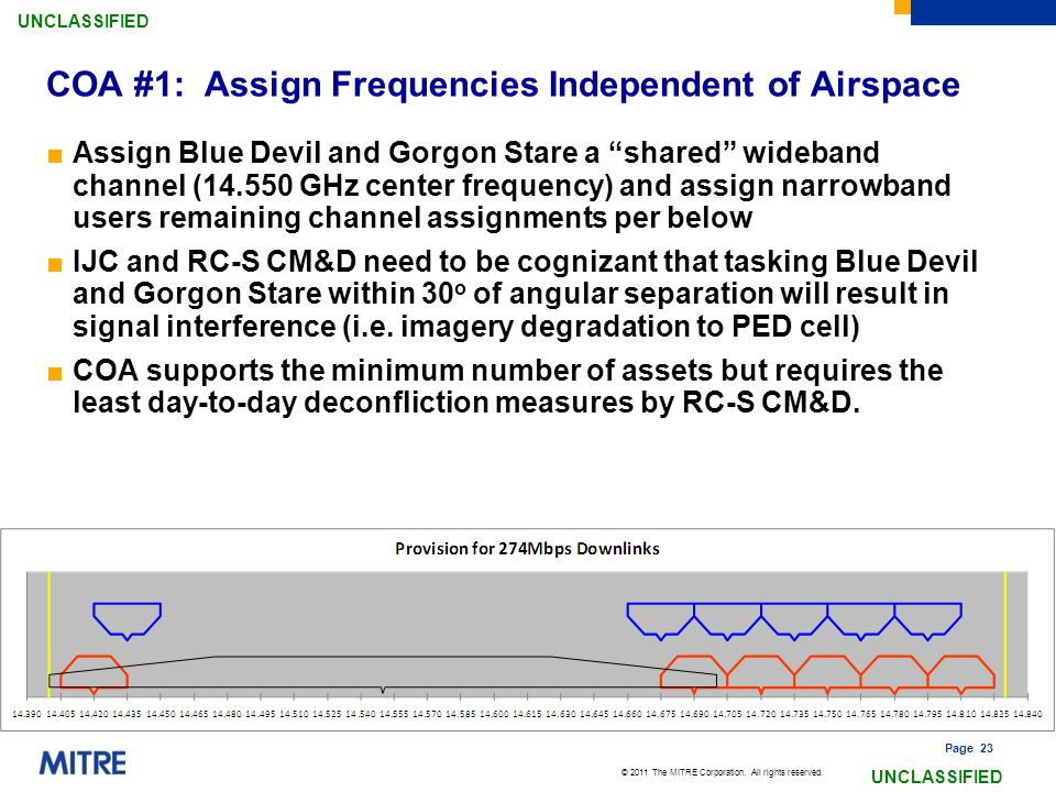 COA #1: Assign Frequencies Independent of Airspace
