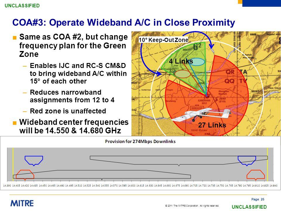 COA#3: Operate Wideband A/C in Close Proximity
