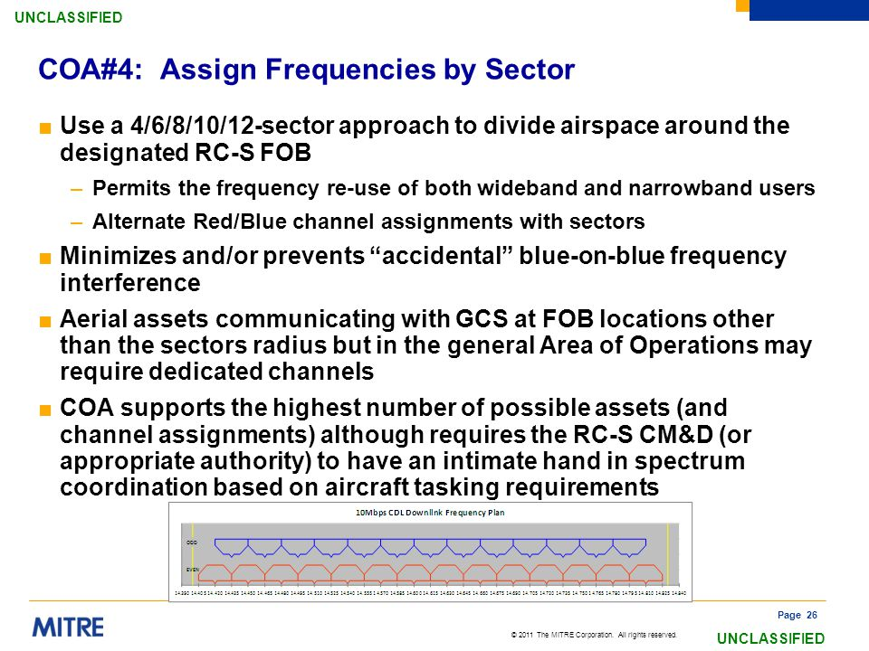 COA#4: Assign Frequencies by Sector