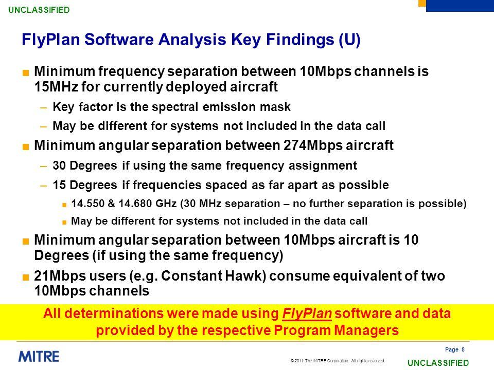 FlyPlan Software Analysis Key Findings (U)