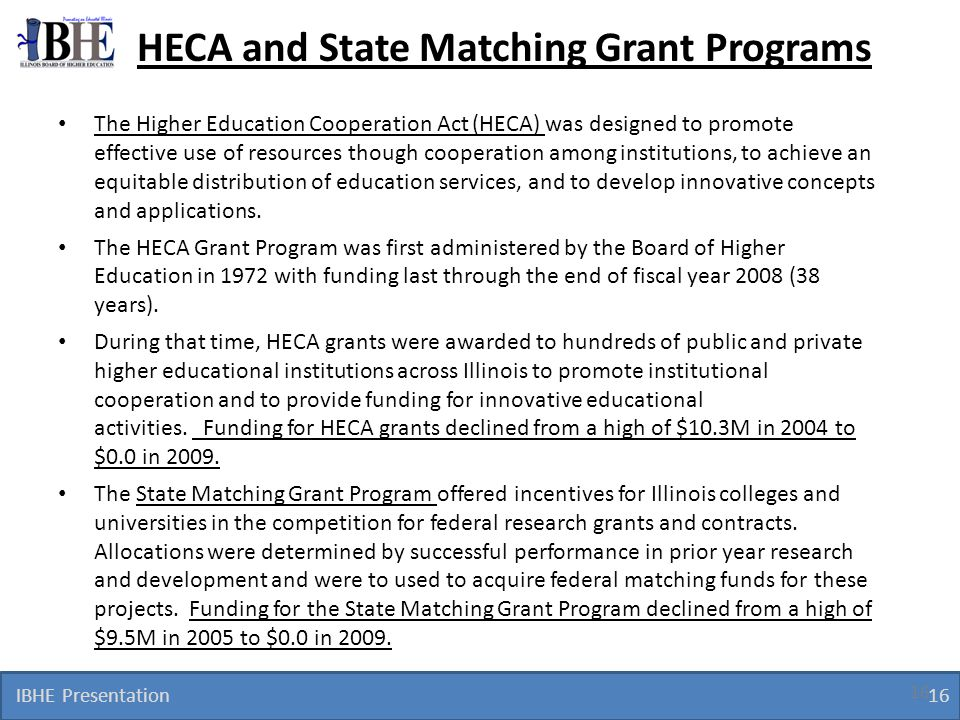 HECA and State Matching Grant Programs