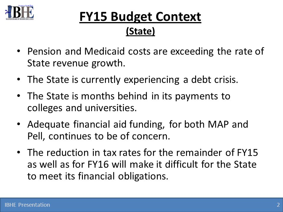 FY15 Budget Context (State)