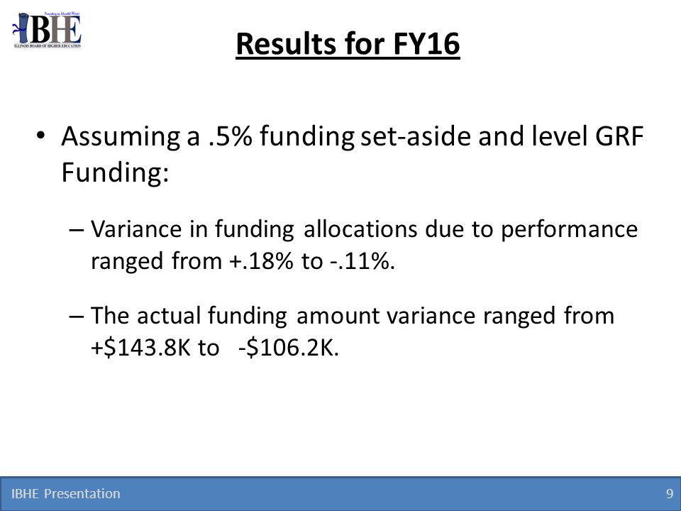 Results for FY16 Assuming a .5% funding set-aside and level GRF Funding: