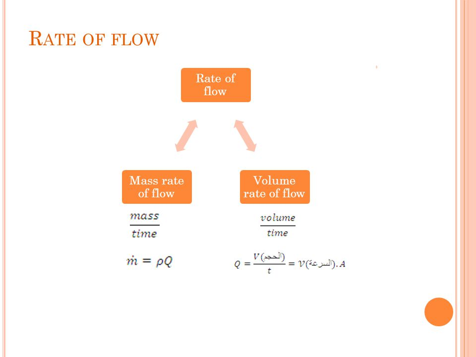 Rate of flow Rate of flow Volume rate of flow Mass rate of flow